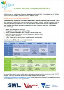 SWLR Fact Sheet