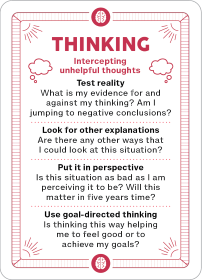 Thinking Anxiety Management